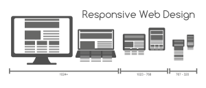Responsive Website For Business