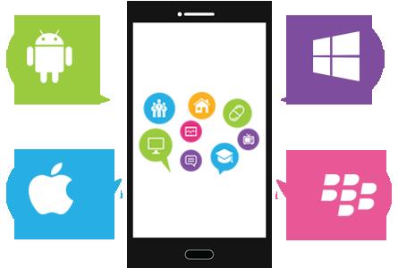 What's Hybrid Cell App