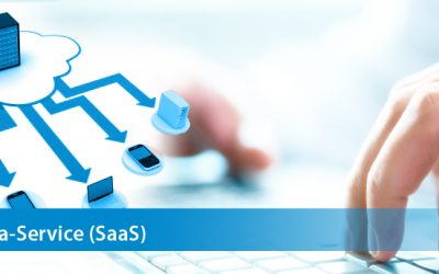 Software As A Service Marketing: 6 Step SaaS Marketing Guide