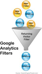 Filters of Google Analytics