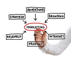 Digital Marketing Smartly